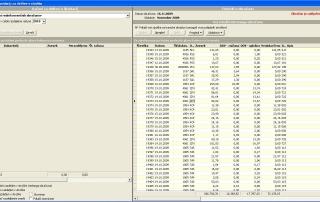 Upravljanje stavb: razdeljevanje stroškov - upravljanje stanovanj